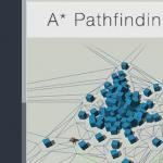A* Pathfinding Project Pro 4.0.10 unity3d asset